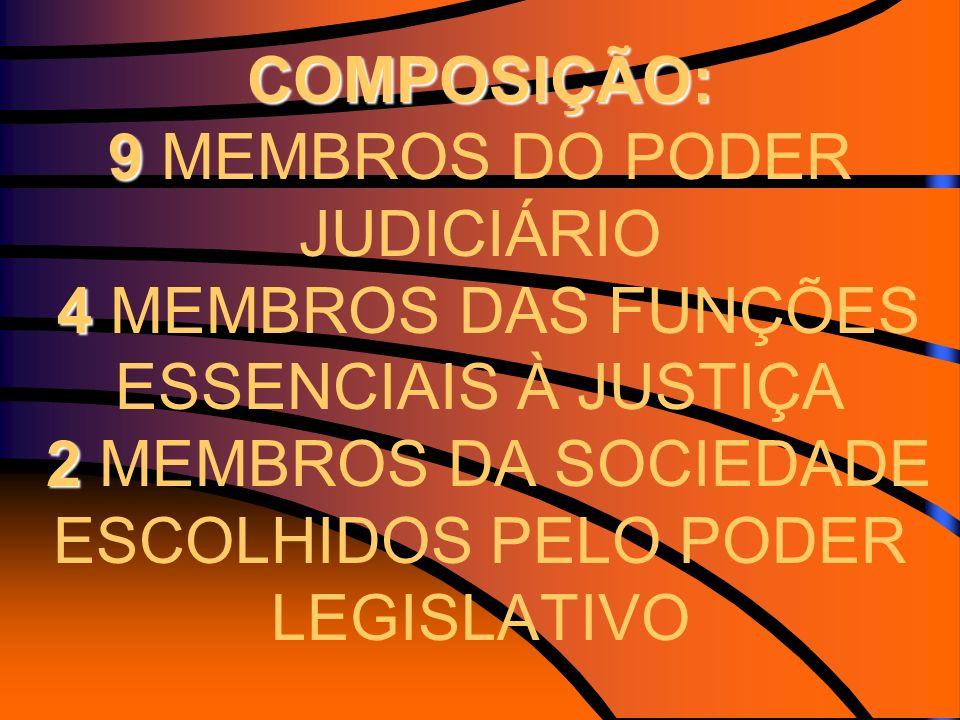 COMPOSIÇÃO: 9 4 2 COMPOSIÇÃO: 9 MEMBROS DO PODER JUDICIÁRIO 4 MEMBROS DAS FUNÇÕES ESSENCIAIS À JUSTIÇA 2 MEMBROS DA SOCIEDADE ESCOLHIDOS PELO PODER LE
