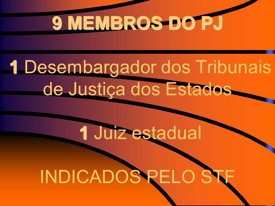 9 MEMBROS DO PJ 1 1 9 MEMBROS DO PJ 1 Desembargador dos Tribunais de Justiça dos Estados 1 Juiz estadual INDICADOS PELO STF