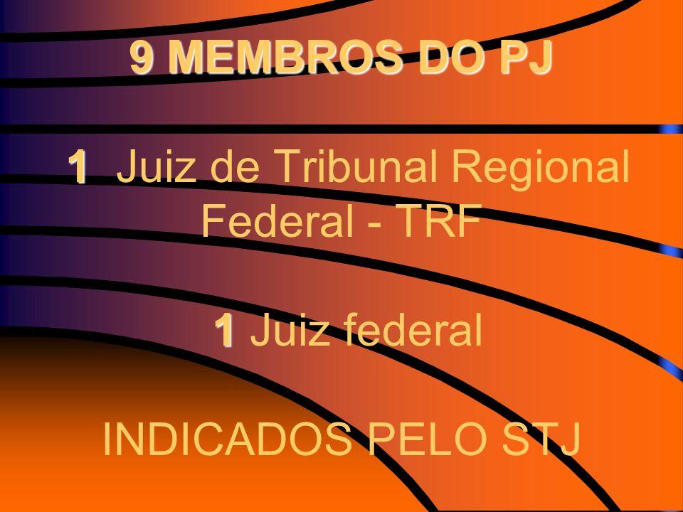 9 MEMBROS DO PJ 1 1 9 MEMBROS DO PJ 1 Juiz de Tribunal Regional Federal - TRF 1 Juiz federal INDICADOS PELO STJ