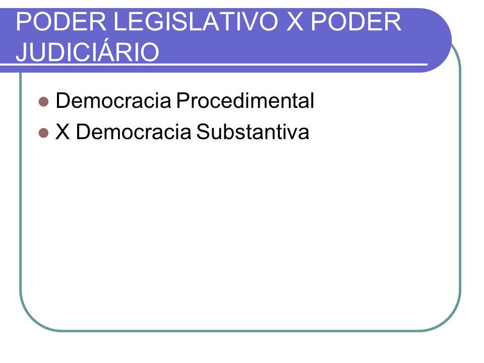 PODER LEGISLATIVO X PODER JUDICIÁRIO Democracia Procedimental X Democracia Substantiva