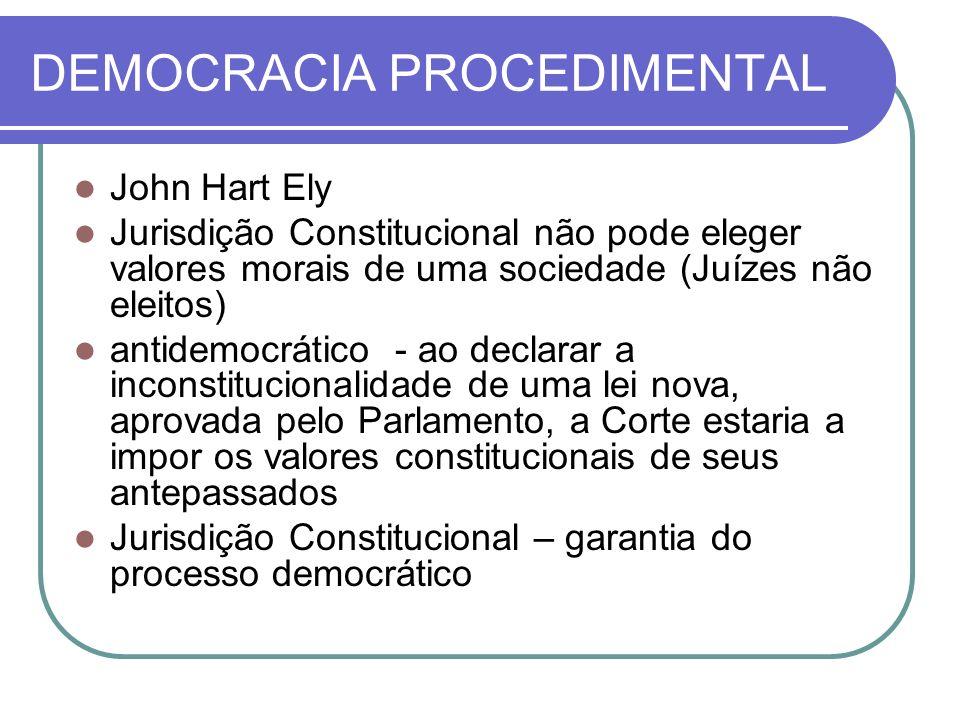 DEMOCRACIA PROCEDIMENTAL John Hart Ely Jurisdição Constitucional não pode eleger valores morais de uma sociedade (Juízes não eleitos) antidemocrático