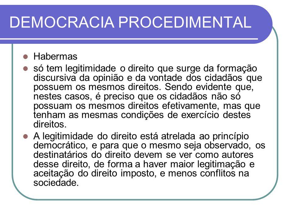 DEMOCRACIA PROCEDIMENTAL Habermas só tem legitimidade o direito que surge da formação discursiva da opinião e da vontade dos cidadãos que possuem os m