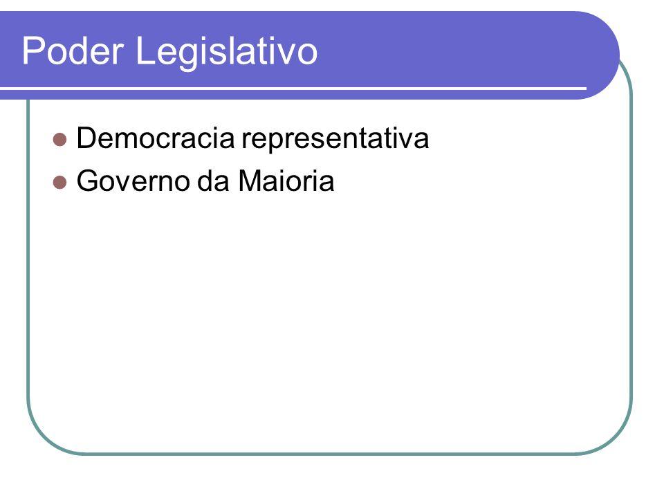 Poder Legislativo Democracia representativa Governo da Maioria