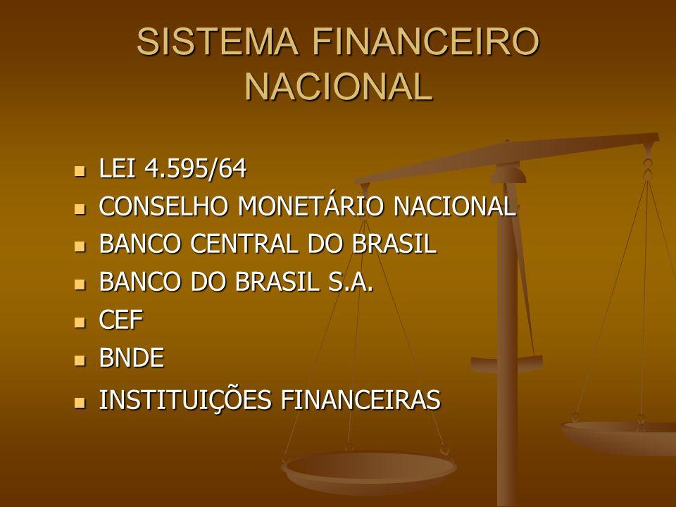 SISTEMA FINANCEIRO NACIONAL LEI 4.595/64 LEI 4.595/64 CONSELHO MONETÁRIO NACIONAL CONSELHO MONETÁRIO NACIONAL BANCO CENTRAL DO BRASIL BANCO CENTRAL DO