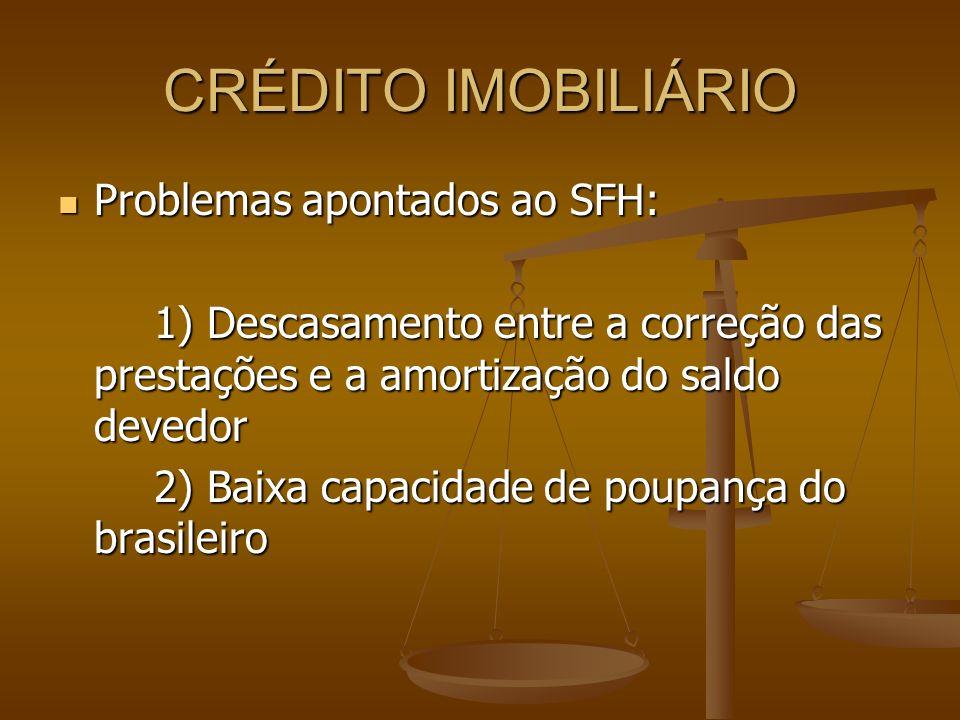 CRÉDITO IMOBILIÁRIO Problemas apontados ao SFH: Problemas apontados ao SFH: 1) Descasamento entre a correção das prestações e a amortização do saldo d