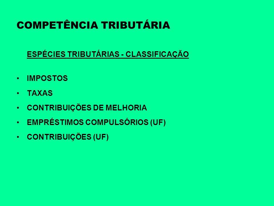 COMPETÊNCIA TRIBUTÁRIA ESPÉCIES TRIBUTÁRIAS - CLASSIFICAÇÃO IMPOSTOS TAXAS CONTRIBUIÇÕES DE MELHORIA EMPRÉSTIMOS COMPULSÓRIOS (UF) CONTRIBUIÇÕES (UF)