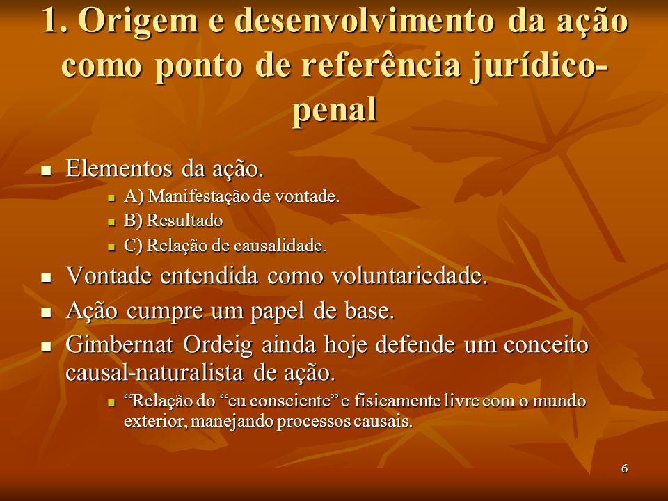 6 1. Origem e desenvolvimento da ação como ponto de referência jurídico- penal Elementos da ação. Elementos da ação. A) Manifestação de vontade. A) Ma
