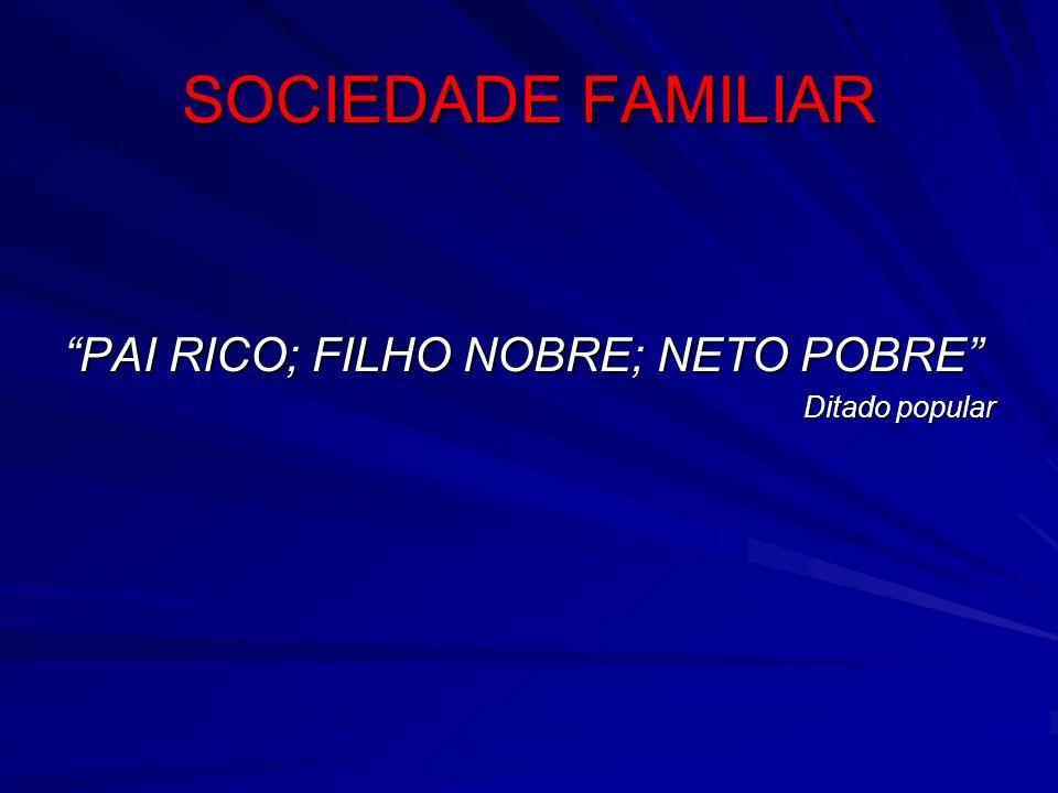 PAI RICO; FILHO NOBRE; NETO POBRE Ditado popular