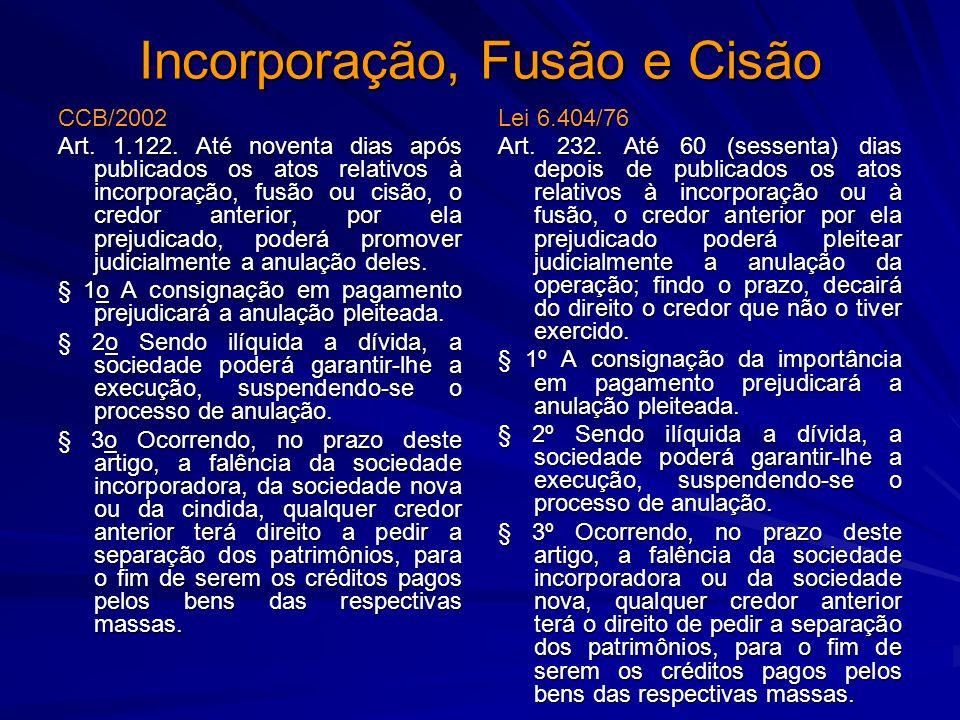 Incorporação, Fusão e Cisão CCB/2002 Art. 1.122. Até noventa dias após publicados os atos relativos à incorporação, fusão ou cisão, o credor anterior,