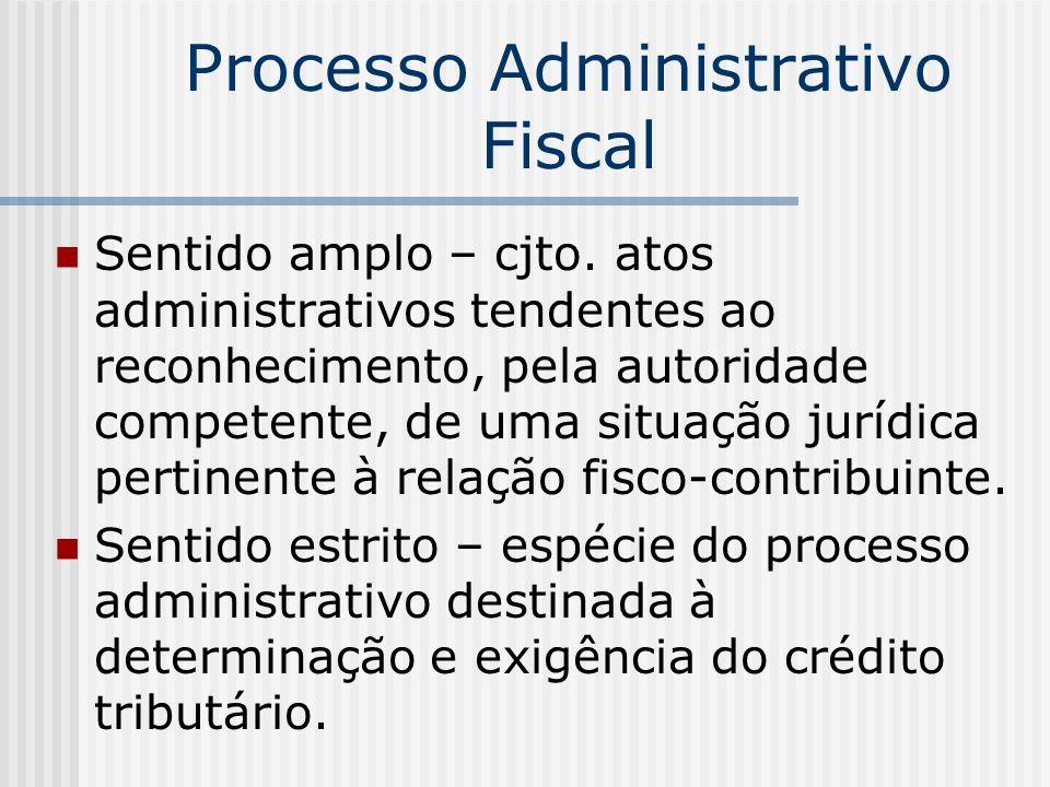 Espécies de PAF Determinação e exigência do crédito tributário; Consulta; Repetição de indébito; Parcelamento de débito; Reconhecimento de direitos: isenções e imunidades