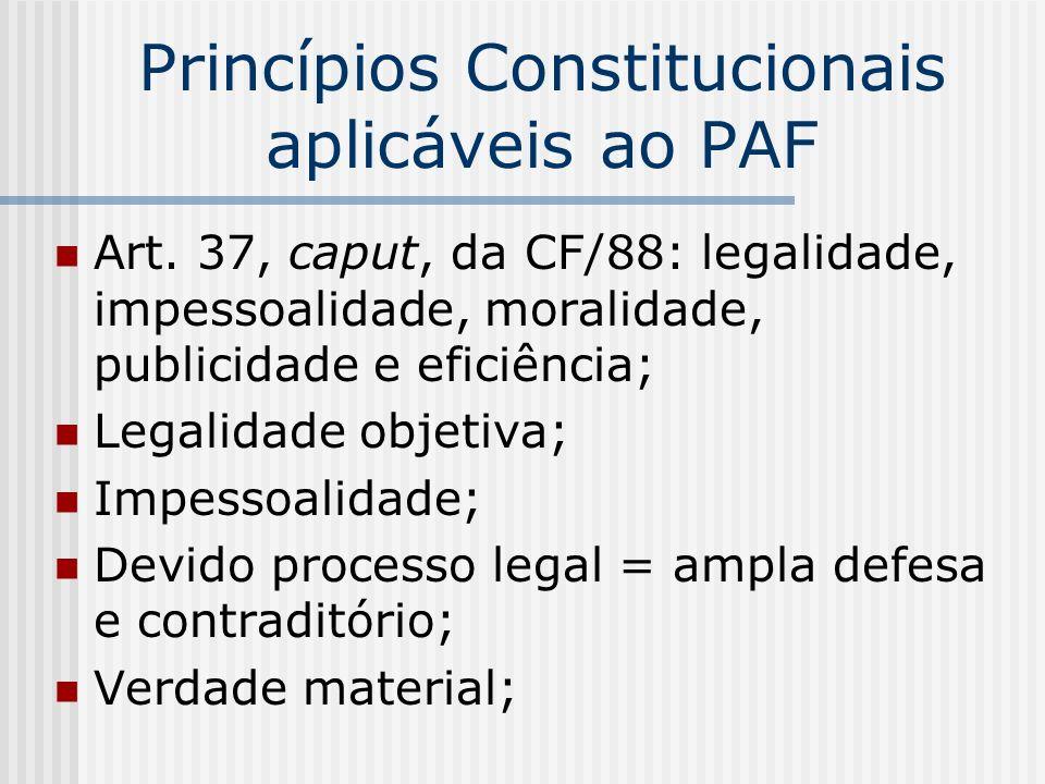 REPETIÇÃO DE INDÉBITO Art.165 a 169 do CTN Decreto no.