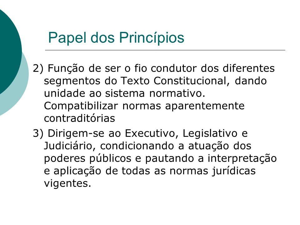 Papel dos Princípios 2) Função de ser o fio condutor dos diferentes segmentos do Texto Constitucional, dando unidade ao sistema normativo. Compatibili