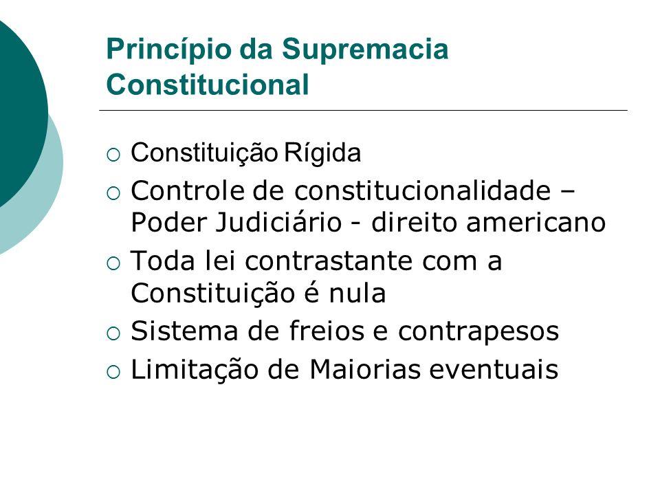 Princípio da Supremacia Constitucional Constituição Rígida Controle de constitucionalidade – Poder Judiciário - direito americano Toda lei contrastant