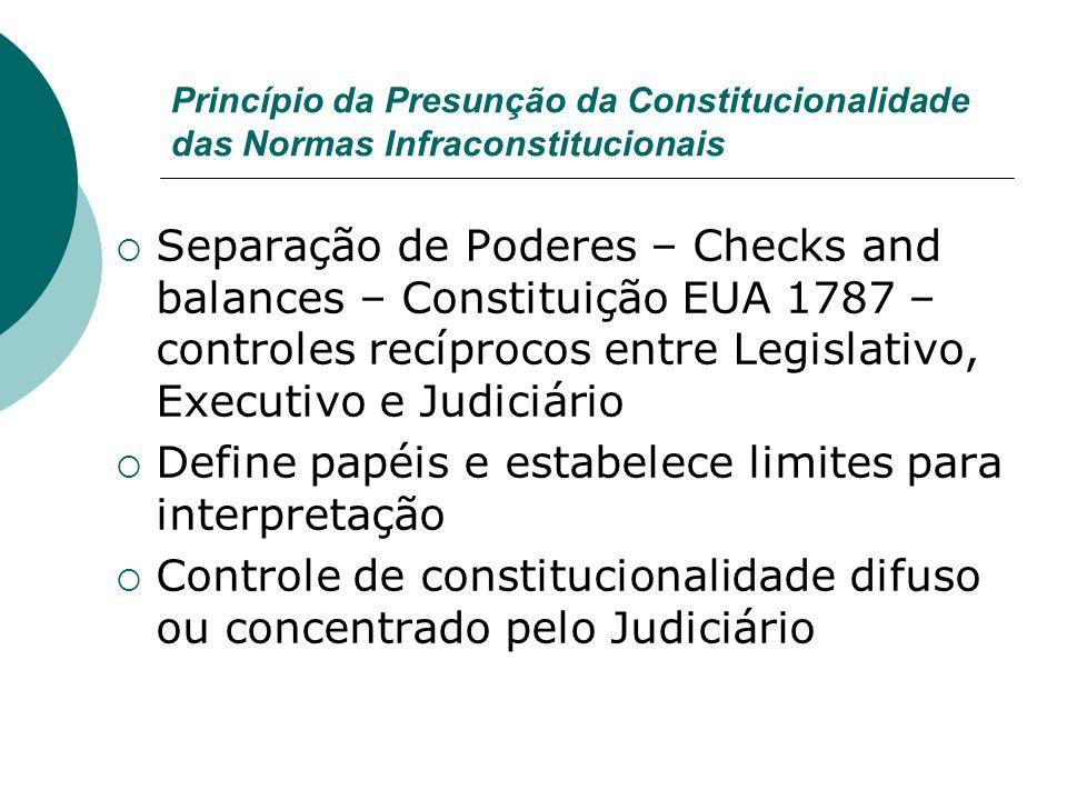 Princípio da Presunção da Constitucionalidade das Normas Infraconstitucionais Separação de Poderes – Checks and balances – Constituição EUA 1787 – con