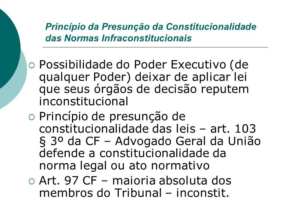 Princípio da Presunção da Constitucionalidade das Normas Infraconstitucionais Possibilidade do Poder Executivo (de qualquer Poder) deixar de aplicar l