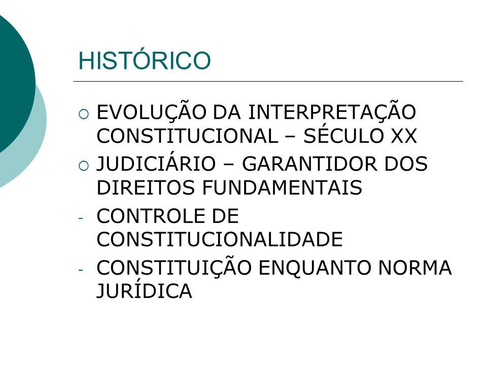HISTÓRICO EVOLUÇÃO DA INTERPRETAÇÃO CONSTITUCIONAL – SÉCULO XX JUDICIÁRIO – GARANTIDOR DOS DIREITOS FUNDAMENTAIS - CONTROLE DE CONSTITUCIONALIDADE - C