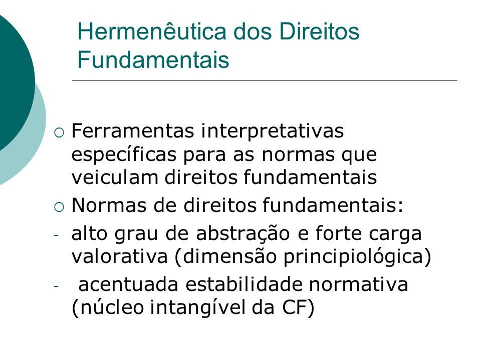 Hermenêutica dos Direitos Fundamentais Ferramentas interpretativas específicas para as normas que veiculam direitos fundamentais Normas de direitos fu