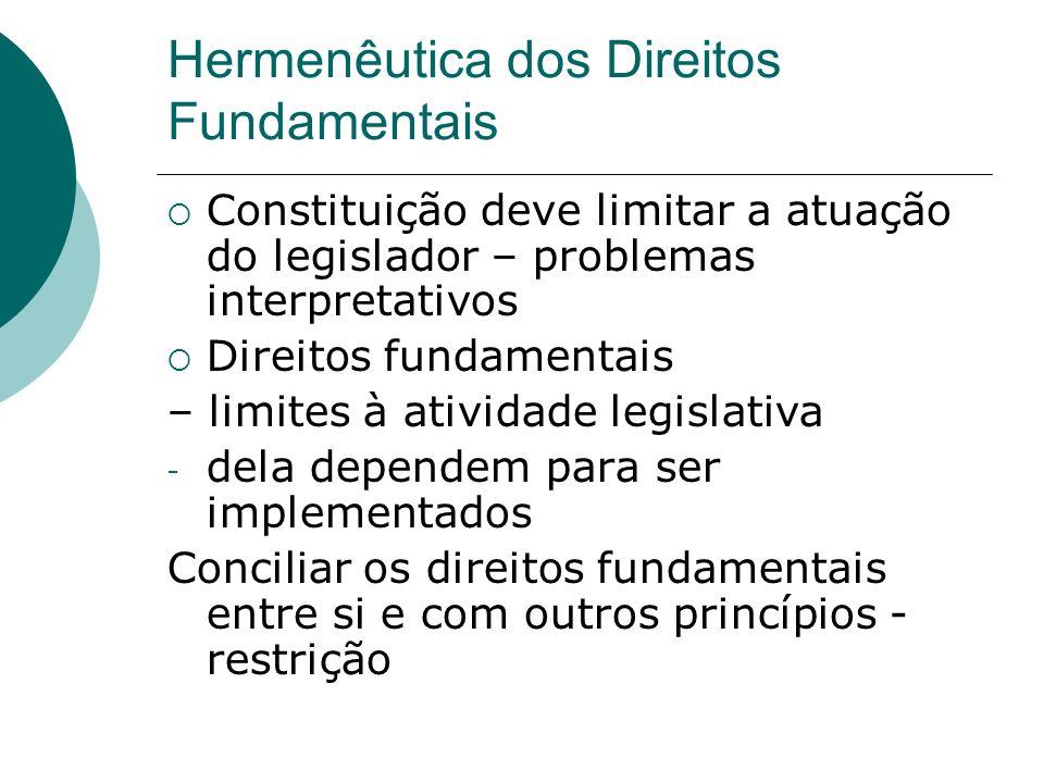 Hermenêutica dos Direitos Fundamentais Constituição deve limitar a atuação do legislador – problemas interpretativos Direitos fundamentais – limites à