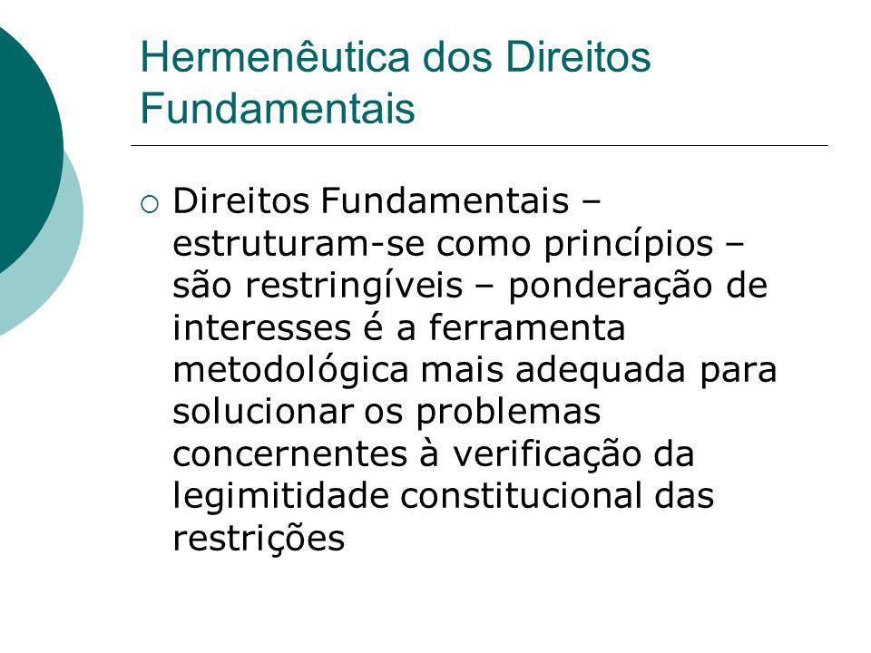 Hermenêutica dos Direitos Fundamentais Direitos Fundamentais – estruturam-se como princípios – são restringíveis – ponderação de interesses é a ferram