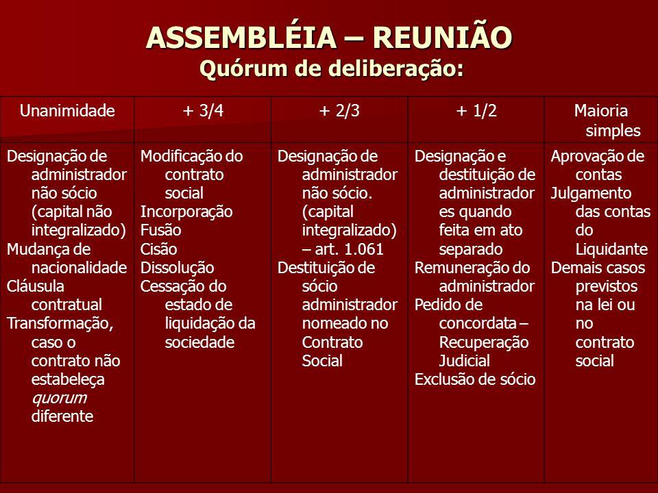 ASSEMBLÉIA – REUNIÃO Quórum de deliberação: Unanimidade+ 3/4+ 2/3+ 1/2Maioria simples Designação de administrador não sócio (capital não integralizado