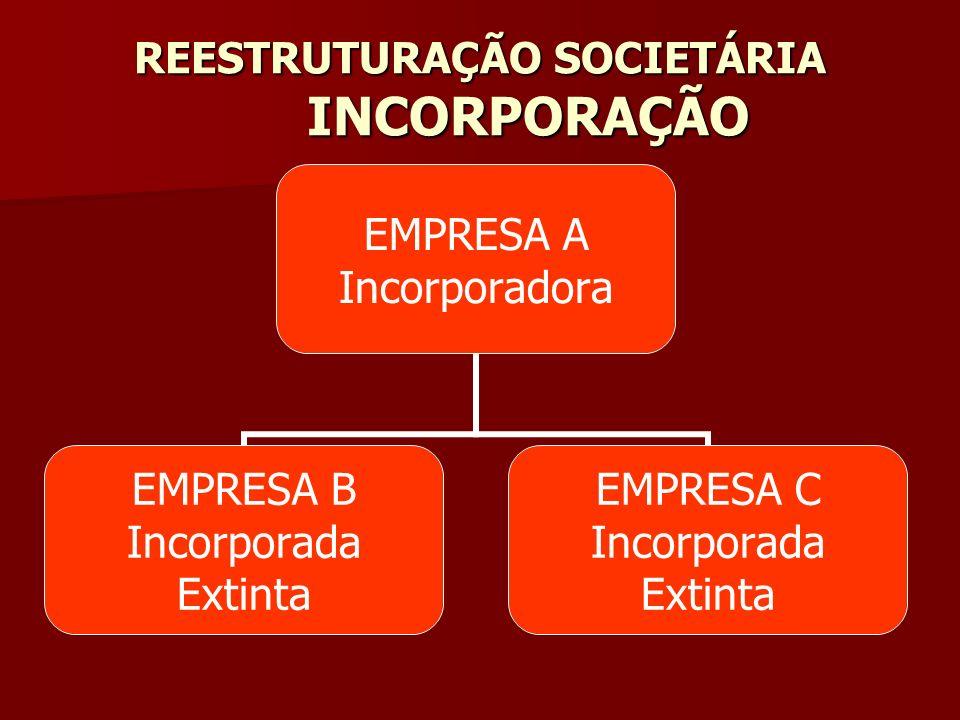 REESTRUTURAÇÃO SOCIETÁRIA INCORPORAÇÃO EMPRESA A Incorporadora EMPRESA B Incorporada Extinta EMPRESA C Incorporada Extinta