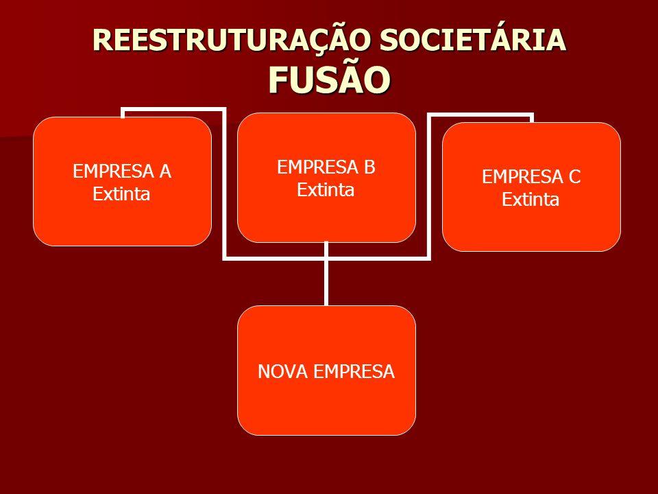 REESTRUTURAÇÃO SOCIETÁRIA FUSÃO EMPRESA B Extinta EMPRESA A Extinta NOVA EMPRESA EMPRESA C Extinta