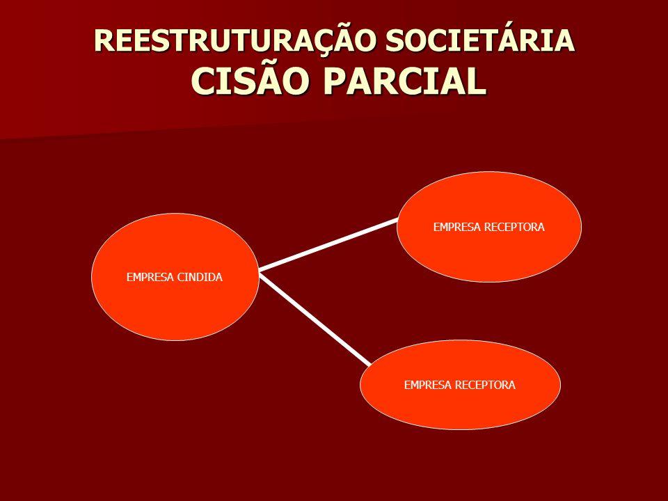 REESTRUTURAÇÃO SOCIETÁRIA CISÃO PARCIAL EMPRESA CINDIDA EMPRESA RECEPTORA