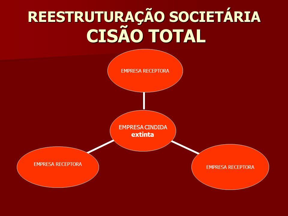 REESTRUTURAÇÃO SOCIETÁRIA CISÃO TOTAL EMPRESA CINDIDA extinta EMPRESA RECEPTORA