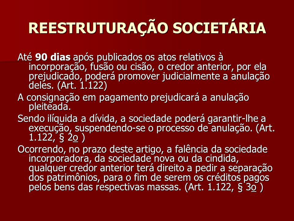 REESTRUTURAÇÃO SOCIETÁRIA Até 90 dias após publicados os atos relativos à incorporação, fusão ou cisão, o credor anterior, por ela prejudicado, poderá