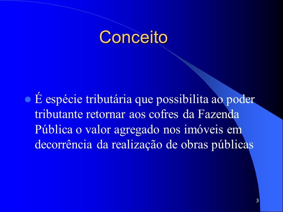 3 Conceito É espécie tributária que possibilita ao poder tributante retornar aos cofres da Fazenda Pública o valor agregado nos imóveis em decorrência