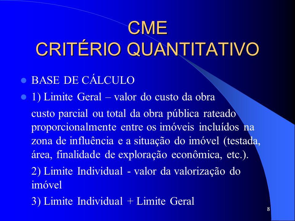 8 CME CRITÉRIO QUANTITATIVO BASE DE CÁLCULO 1) Limite Geral – valor do custo da obra custo parcial ou total da obra pública rateado proporcionalmente