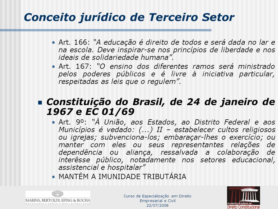 Curso de Especialização em Direito Empresarial e Civil 22/07/2008 Conceito jurídico de Terceiro Setor MANTÉM O DIREITO DE ASSOCIAÇÃO Art.