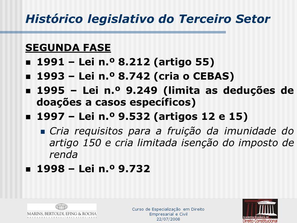 Curso de Especialização em Direito Empresarial e Civil 22/07/2008 Histórico legislativo do Terceiro Setor SEGUNDA FASE 1991 – Lei n.º 8.212 (artigo 55) 1993 – Lei n.º 8.742 (cria o CEBAS) 1995 – Lei n.º 9.249 (limita as deduções de doações a casos específicos) 1997 – Lei n.º 9.532 (artigos 12 e 15) Cria requisitos para a fruição da imunidade do artigo 150 e cria limitada isenção do imposto de renda 1998 – Lei n.º 9.732
