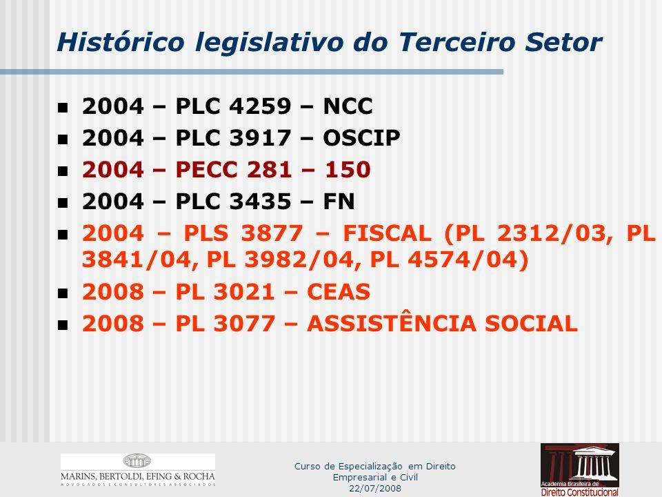 Curso de Especialização em Direito Empresarial e Civil 22/07/2008 Histórico legislativo do Terceiro Setor 2004 – PLC 4259 – NCC 2004 – PLC 3917 – OSCIP 2004 – PECC 281 – 150 2004 – PLC 3435 – FN 2004 – PLS 3877 – FISCAL (PL 2312/03, PL 3841/04, PL 3982/04, PL 4574/04) 2008 – PL 3021 – CEAS 2008 – PL 3077 – ASSISTÊNCIA SOCIAL
