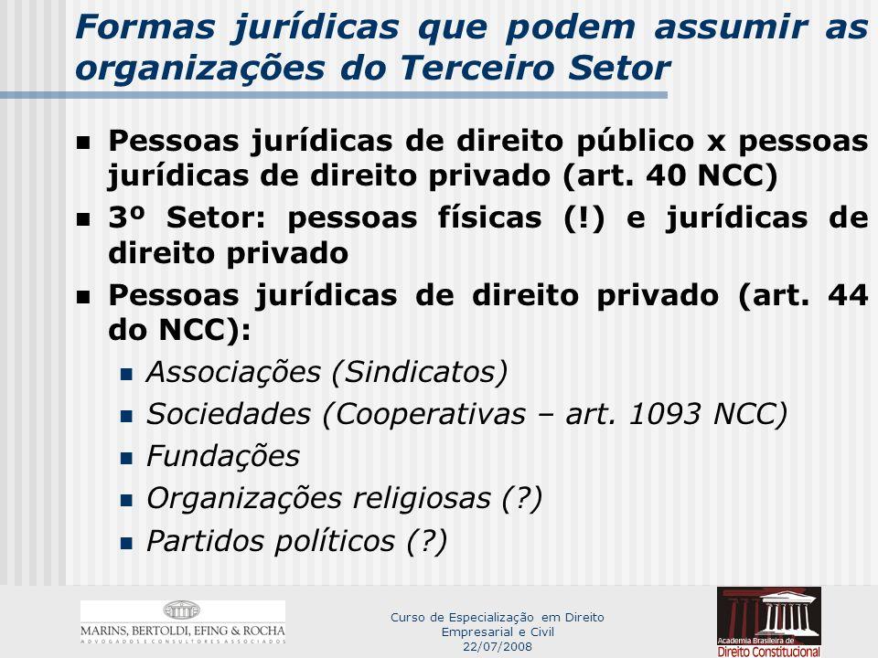 Curso de Especialização em Direito Empresarial e Civil 22/07/2008 Formas jurídicas que podem assumir as organizações do Terceiro Setor Pessoas jurídicas de direito público x pessoas jurídicas de direito privado (art.