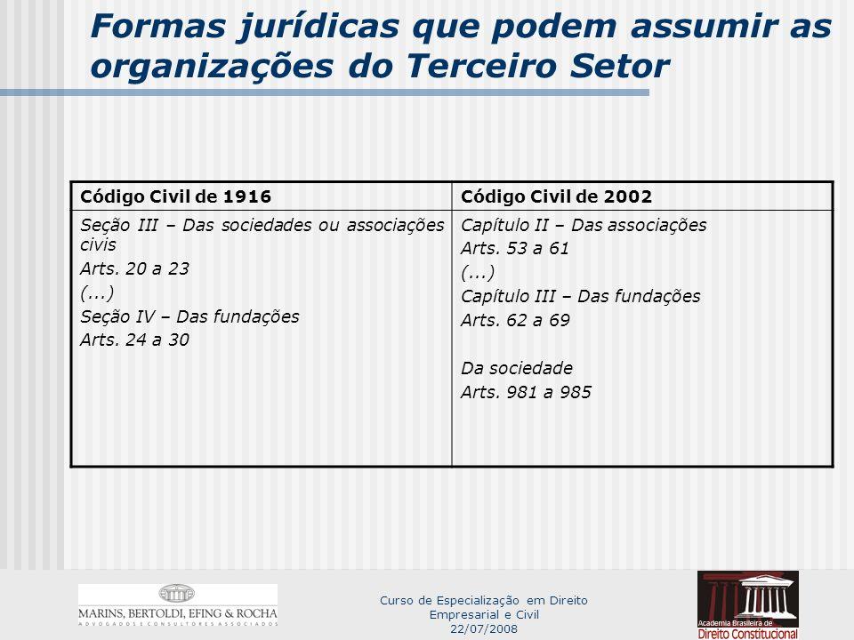 Curso de Especialização em Direito Empresarial e Civil 22/07/2008 Formas jurídicas que podem assumir as organizações do Terceiro Setor Código Civil de 1916Código Civil de 2002 Seção III – Das sociedades ou associações civis Arts.