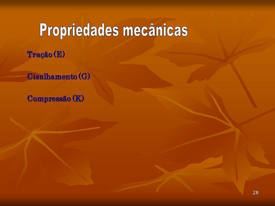 28 - Tração (E) - Cisalhamento (G) - Compressão (K)