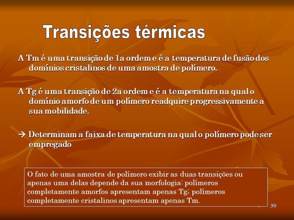 30 A Tm é uma transição de 1a ordem e é a temperatura de fusão dos domínios cristalinos de uma amostra de polímero. A Tg é uma transição de 2a ordem e