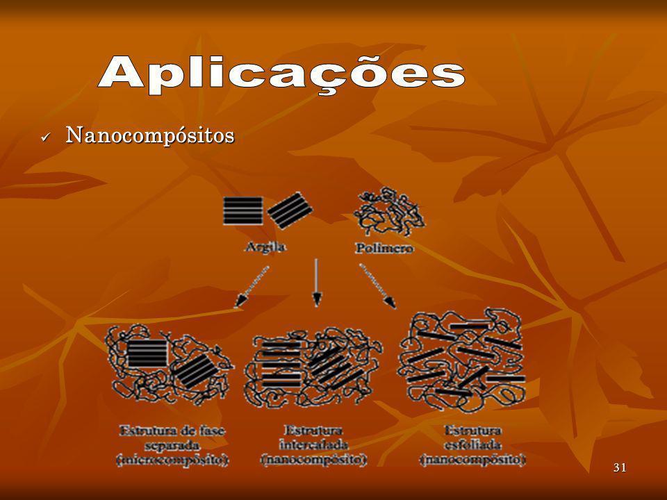 31 Nanocompósitos Nanocompósitos