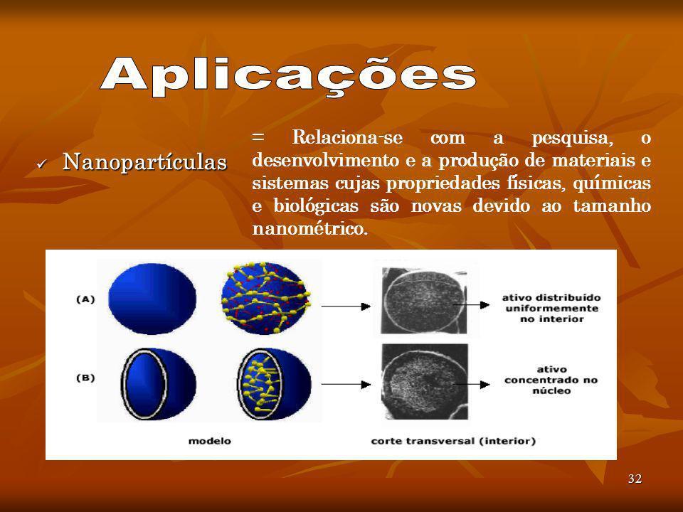 32 Nanopartículas Nanopartículas = Relaciona-se com a pesquisa, o desenvolvimento e a produção de materiais e sistemas cujas propriedades físicas, quí