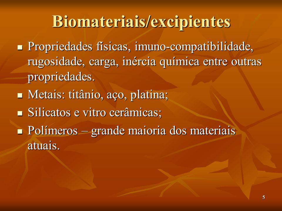 5 Biomateriais/excipientes Propriedades físicas, imuno-compatibilidade, rugosidade, carga, inércia química entre outras propriedades. Propriedades fís