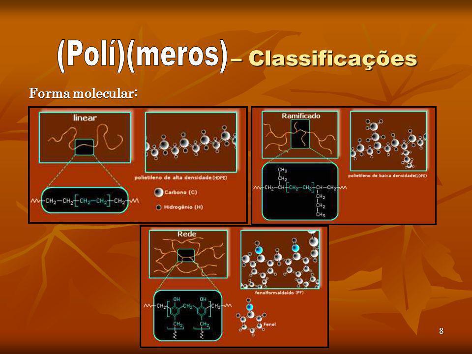 8 – Classificações – Classificações Forma molecular: