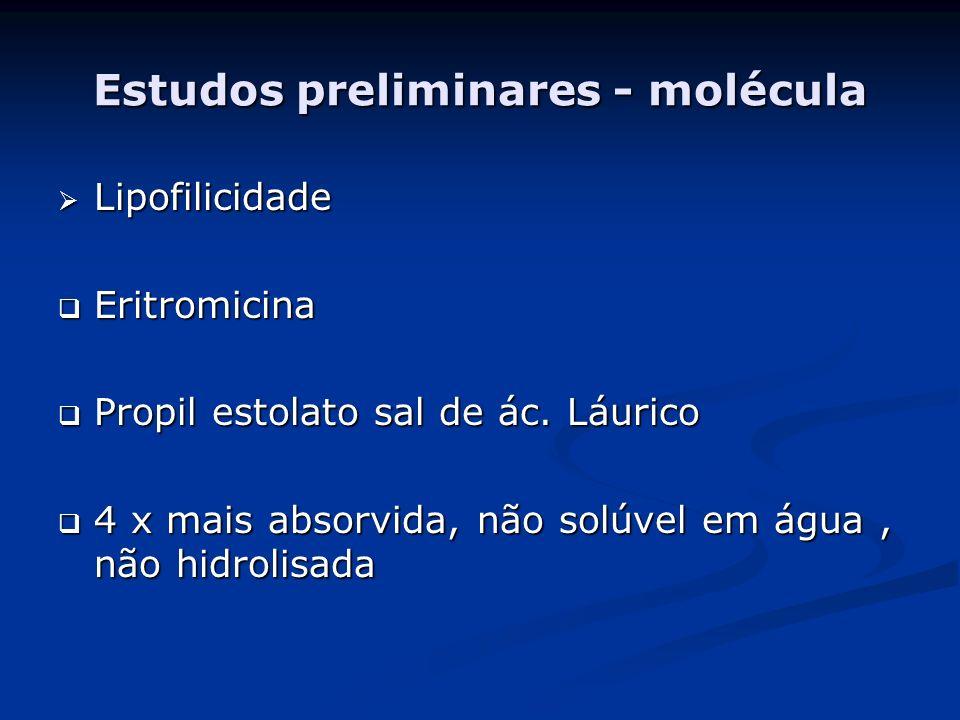 Estudos preliminares - molécula Log P = Coef de partição (realizado em octanol/água Log P = Coef de partição (realizado em octanol/água Claritomicina X Eritromicina sulfato Claritomicina X Eritromicina sulfato pH acima de 6.8 pH acima de 6.8 Claritromicina - Log P – 5x maior Claritromicina - Log P – 5x maior Estabilidade em meio ácido 10 x maior in vivo Estabilidade em meio ácido 10 x maior in vivo Balanço estabilidade/ lipofilicidade, decorrente da sua ionização, garante maior absorção Balanço estabilidade/ lipofilicidade, decorrente da sua ionização, garante maior absorção