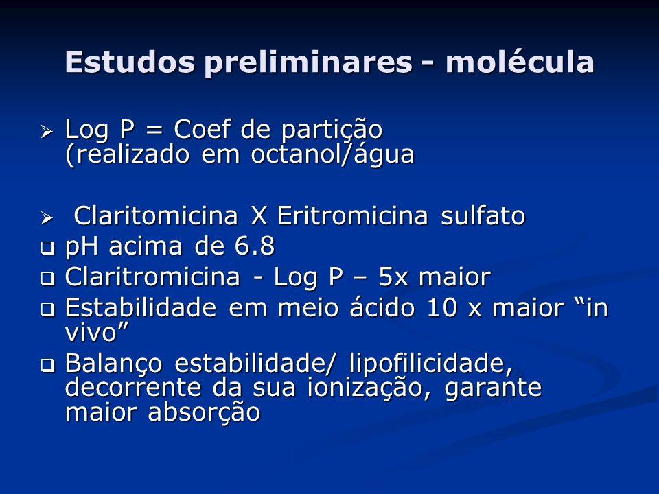 Preformulação – Avaliação da partícula Polimorfismo Polimorfismo Monotropos – uma forma cristalina Monotropos – uma forma cristalina Enantiotropos – mais de uma forma cristalina Enantiotropos – mais de uma forma cristalina
