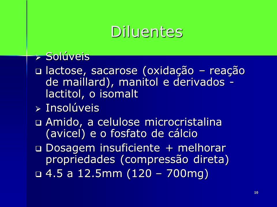 10 Diluentes Solúveis Solúveis lactose, sacarose (oxidação – reação de maillard), manitol e derivados - lactitol, o isomalt lactose, sacarose (oxidaçã