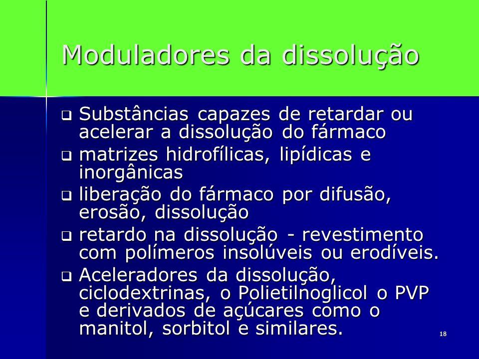 18 Moduladores da dissolução Substâncias capazes de retardar ou acelerar a dissolução do fármaco Substâncias capazes de retardar ou acelerar a dissolu