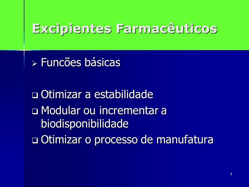 2 Excipientes Farmacêuticos Funcões básicas Funcões básicas Otimizar a estabilidade Otimizar a estabilidade Modular ou incrementar a biodisponibilidad