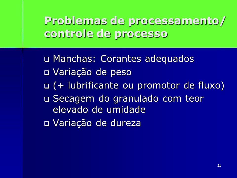 21 Problemas de processamento/ controle de processo Manchas: Corantes adequados Manchas: Corantes adequados Variação de peso Variação de peso (+ lubri