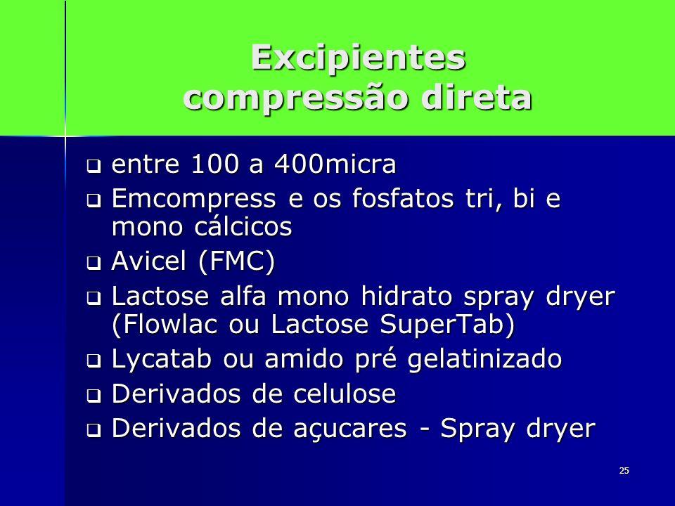 25 Excipientes compressão direta entre 100 a 400micra entre 100 a 400micra Emcompress e os fosfatos tri, bi e mono cálcicos Emcompress e os fosfatos t