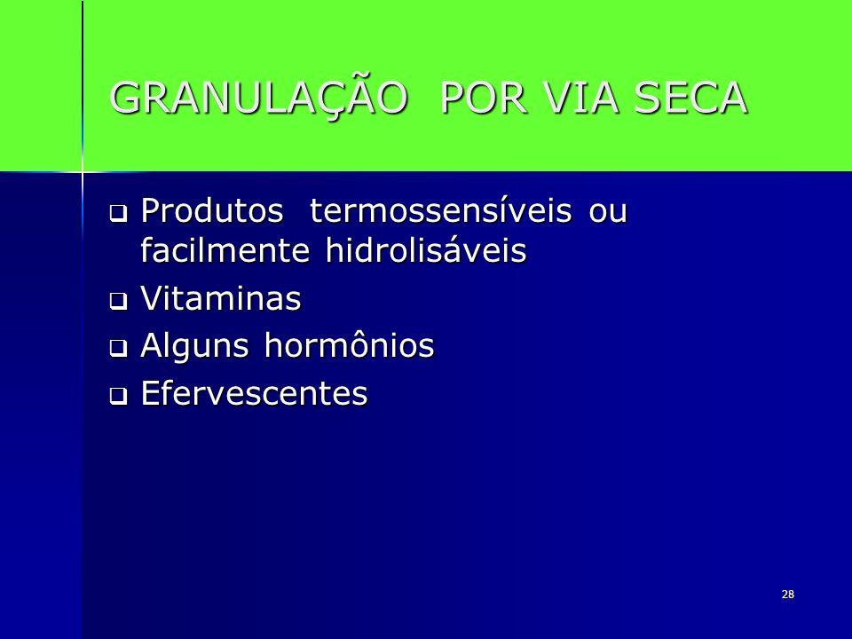 28 GRANULAÇÃO POR VIA SECA Produtos termossensíveis ou facilmente hidrolisáveis Produtos termossensíveis ou facilmente hidrolisáveis Vitaminas Vitamin